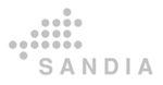 SANDIA Marketing & Advertising